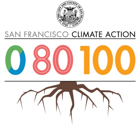 0-80-100 Climate Action
